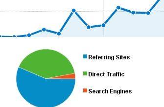 Ten Ways to Improve your Website Quickly