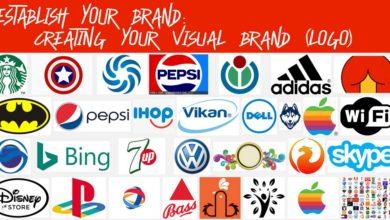 Establish Your Brand: Creating Your Visual Brand (Logo) – The Branding Pen Article 6.3