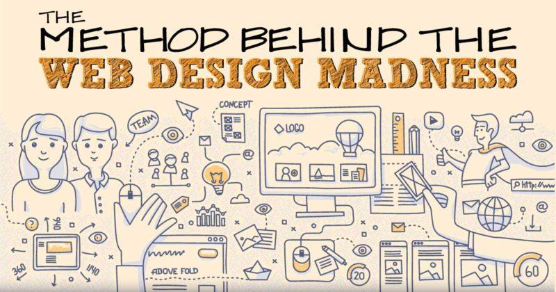 web-design-madness